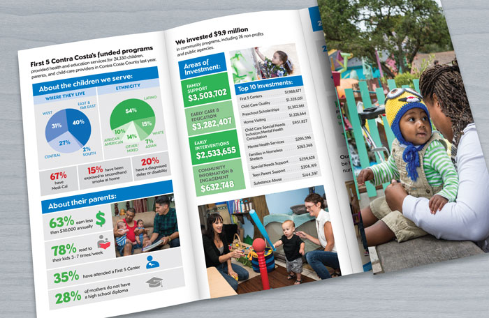 Brochure design with charts and infographics for a non-profit based in Contra Costa County