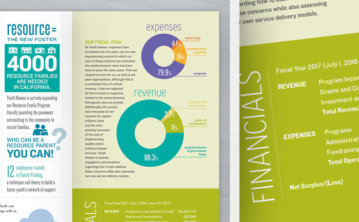 Close-up of infographics and financials